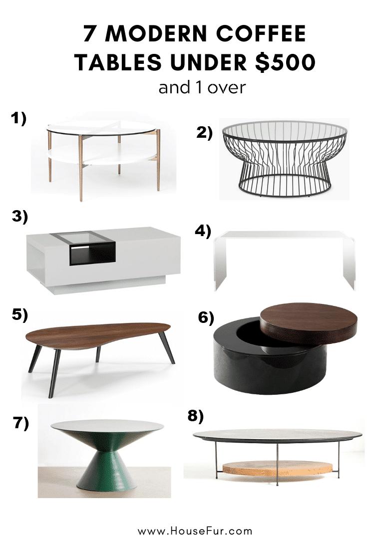 modern coffee tables under $500