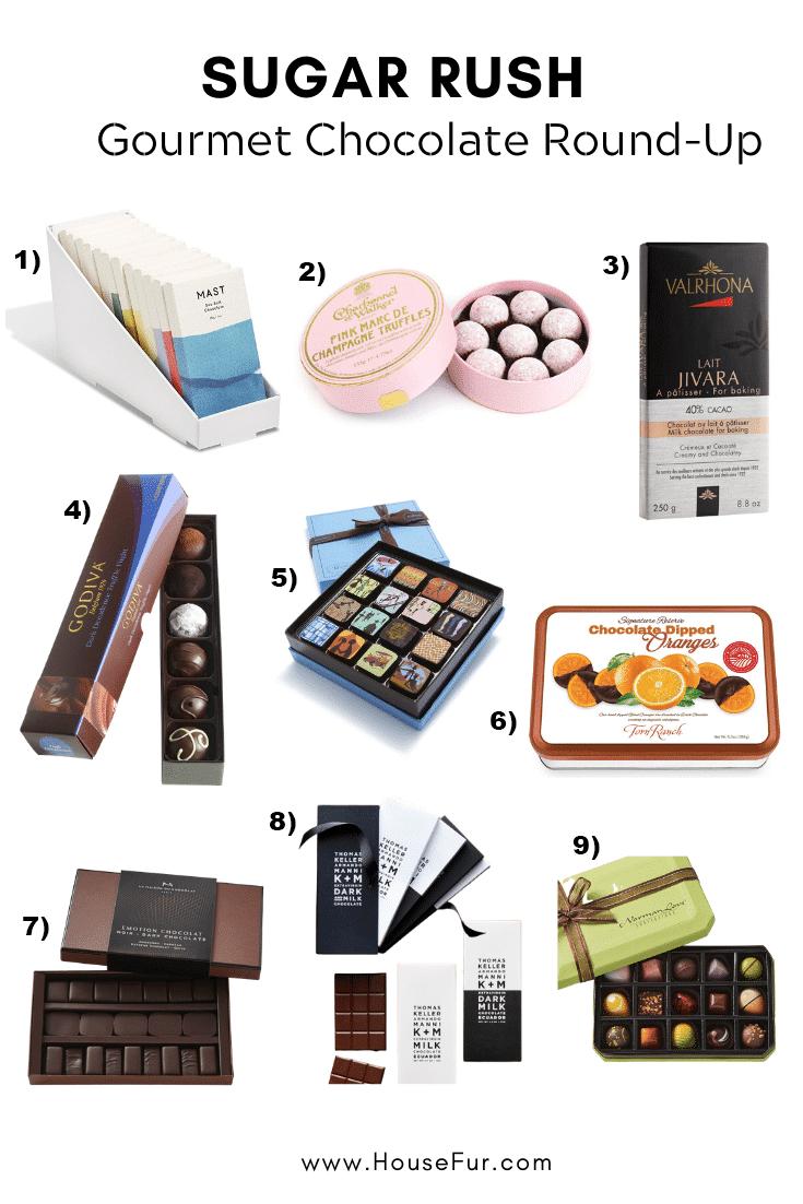 Gourmet Chocolate Round-Up